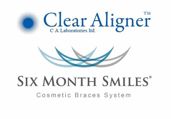 Modern dental braces